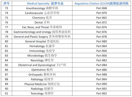 FDA医疗器械表1.png